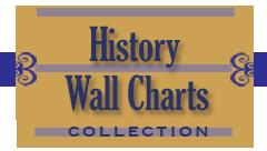 History Wall Charts